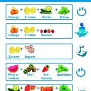 Innovative_Premium_Trinkflasche_Fruity_Star_von_Sportastisch-rezepte