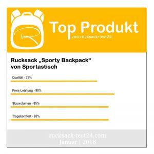 """Der Rucksack """"Sporty Backpack"""" wurde zum Top Produkt von Rucksack-test24 im Januar 2018 gewählt."""